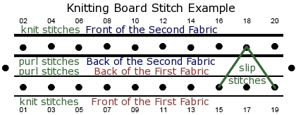 Double Stitch Knitting On A Loom : DOUBLE STITCHES KNITTING New Knittng Patterns